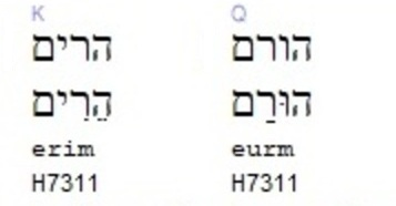 Two Hebrew forms